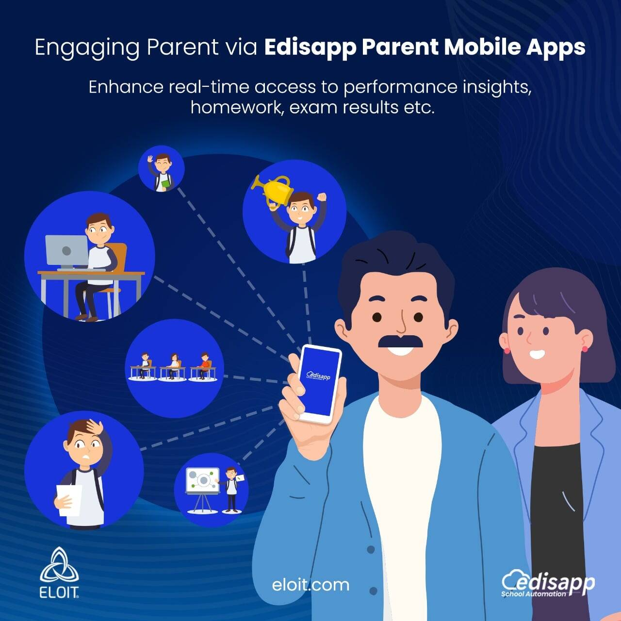 Top-rated features of Edisapp Parent App